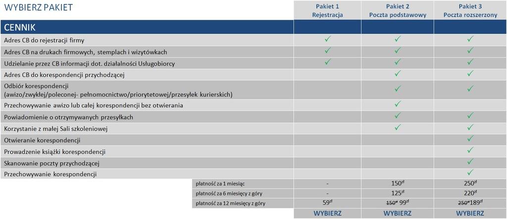 2021-05-26 - pakiety.jpeg
